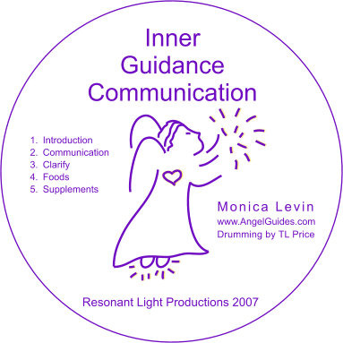 Inner Guidance Communication Audio Files eCDMP3
