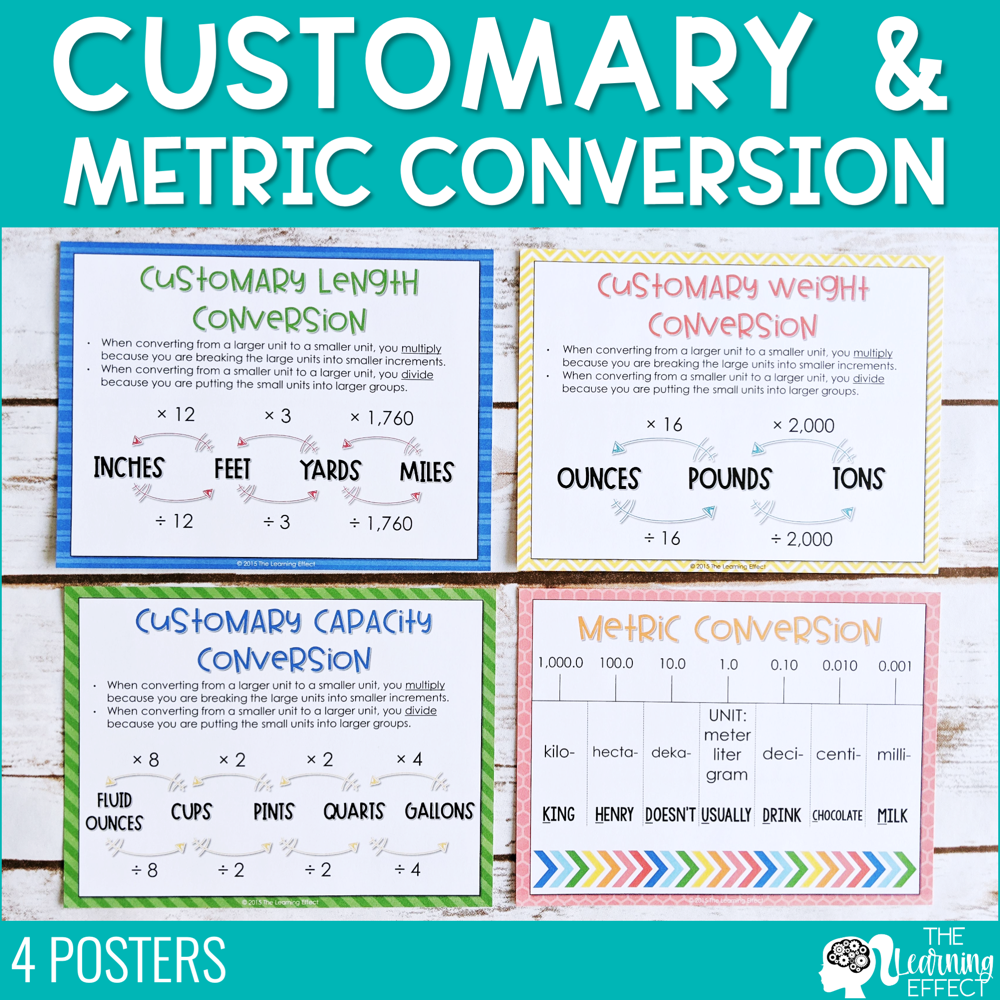 Customary and Metric Measurement Conversion Posters | The Learning Effect Shop | The Learning Effect