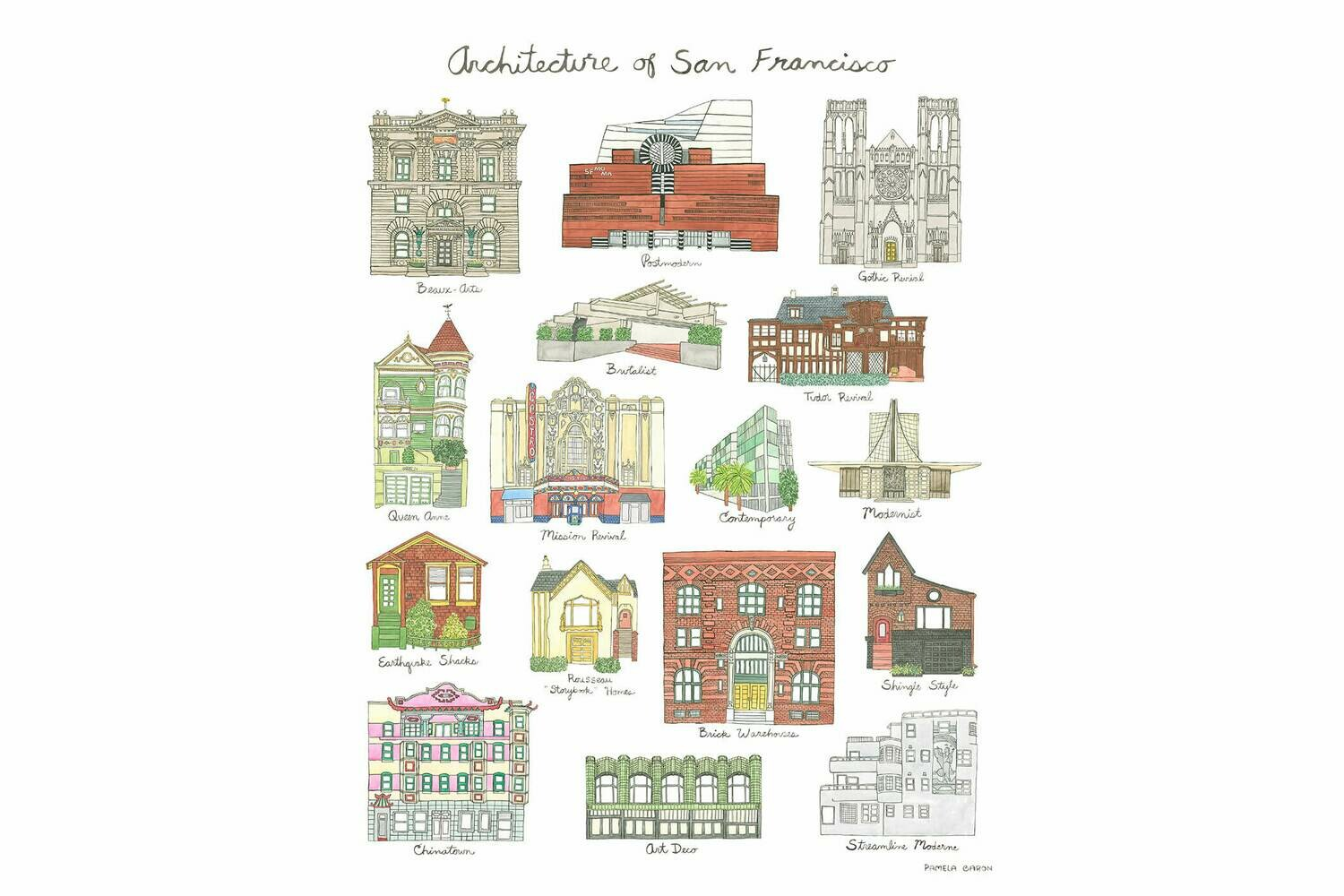 Architecture of San Francisco, 11x14 Print