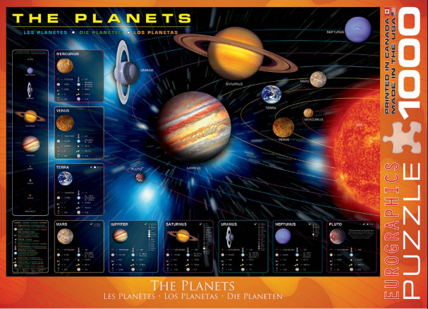 PZ The Planets (1000)