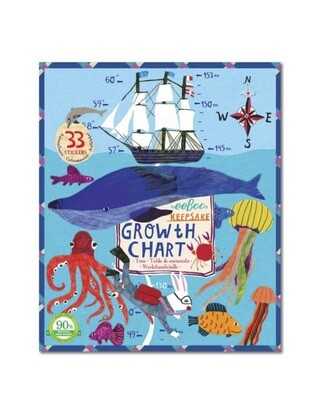 Growth Chart, Big Blue Whale