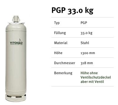 Stahlflasche 33 Kg