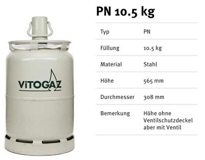 Stahlflasche 10.5 Kg