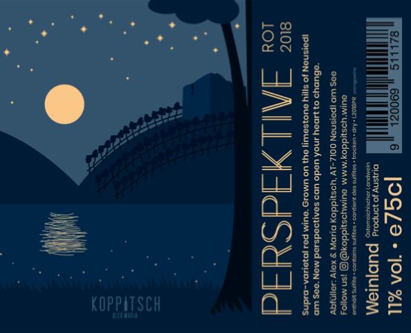 Koppitsch Perspektive Rot