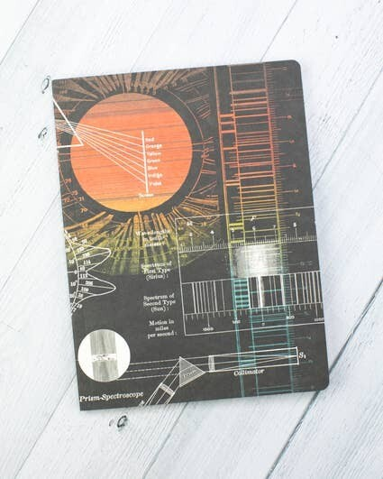 Sol Softcover Notebook w/ Dot Grid