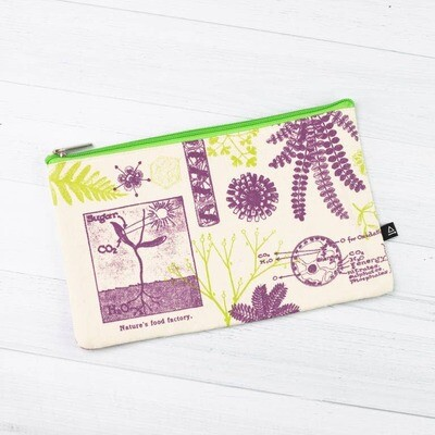 Botany Zip Case
