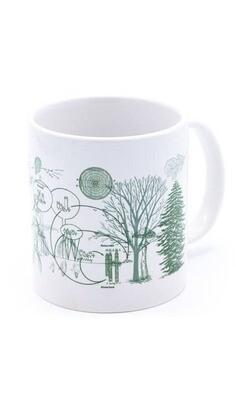 20 oz Forest Nutrients Mega Mug