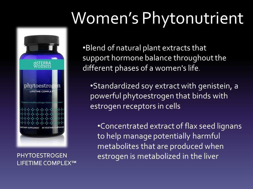 Women's Hormone Kit