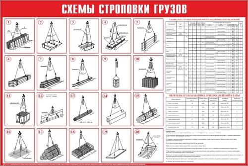 Схемы строповки СТР02