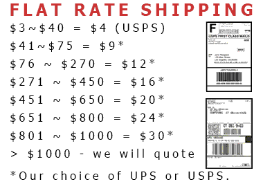 Usps Quote | Usps Shipping Options Rates