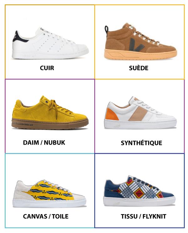 Modèles de sneakers Laverie