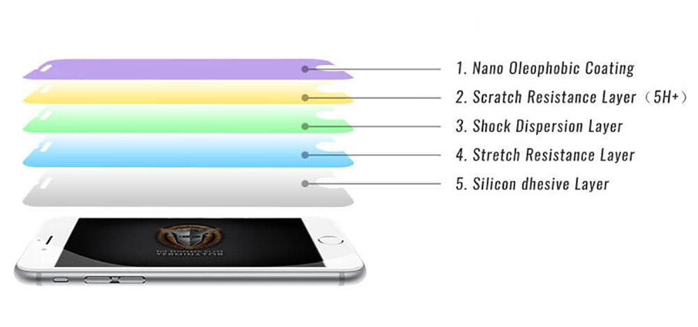 Protecteur d'écran pour iPad2 - 13