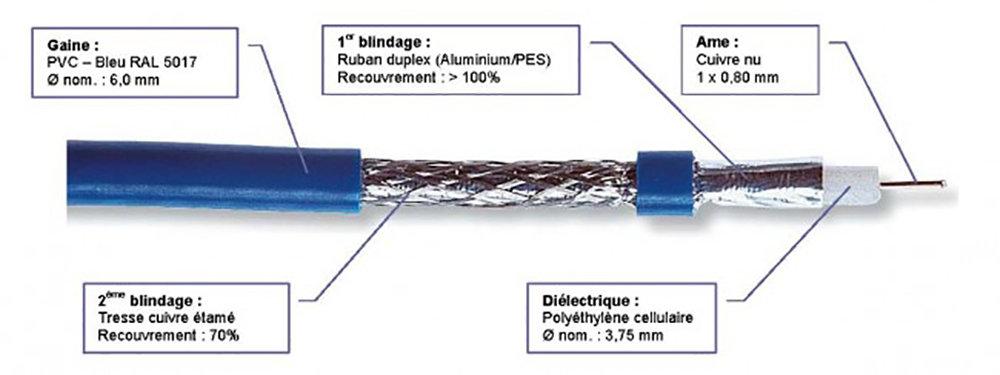Câble coaxial pour caméras de vidéosurveillance  (bobine de 50mètres) -11