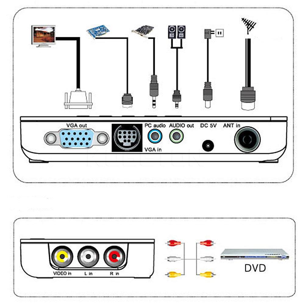 TV BOX Externe 13