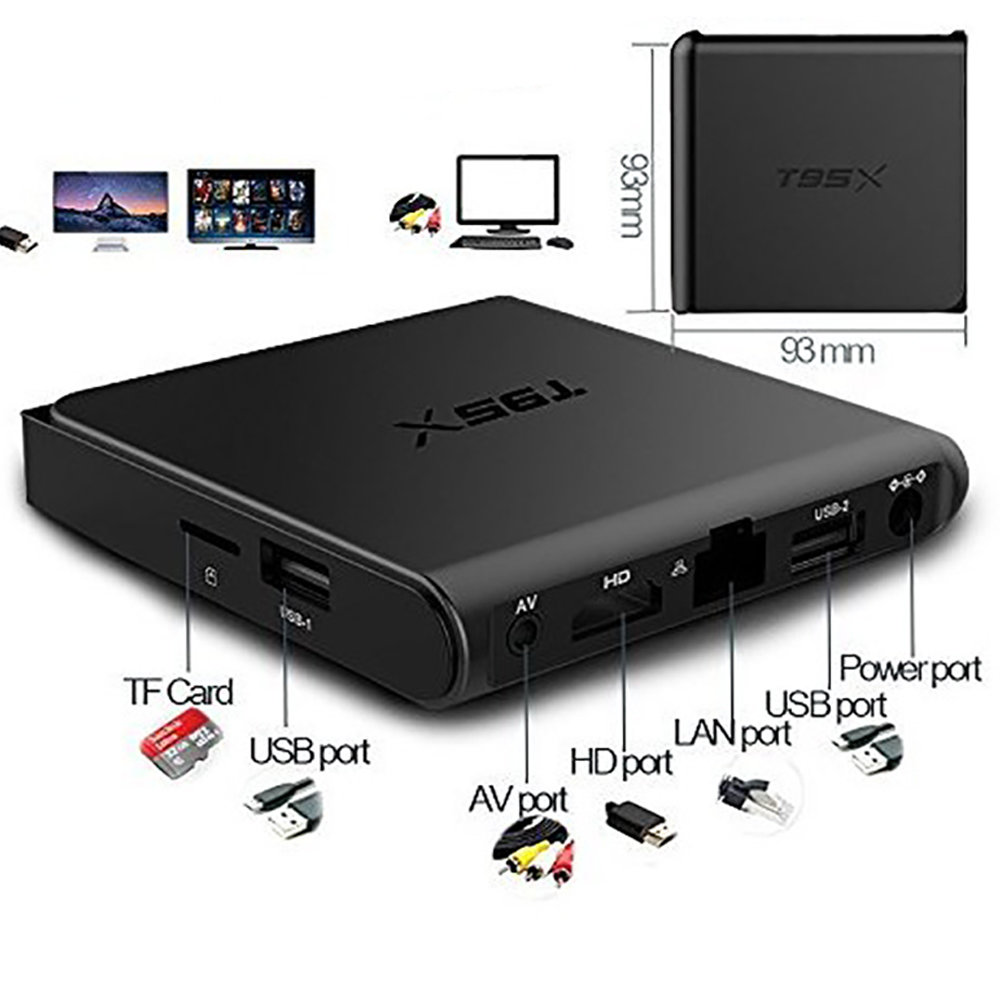 Mini TV Box T95X - 14