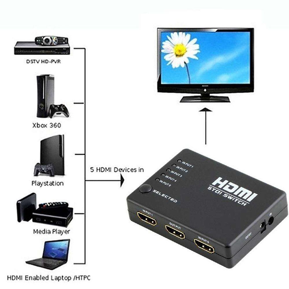 Commutateur HDMI 5 en 1 avec télécommande IR - 11