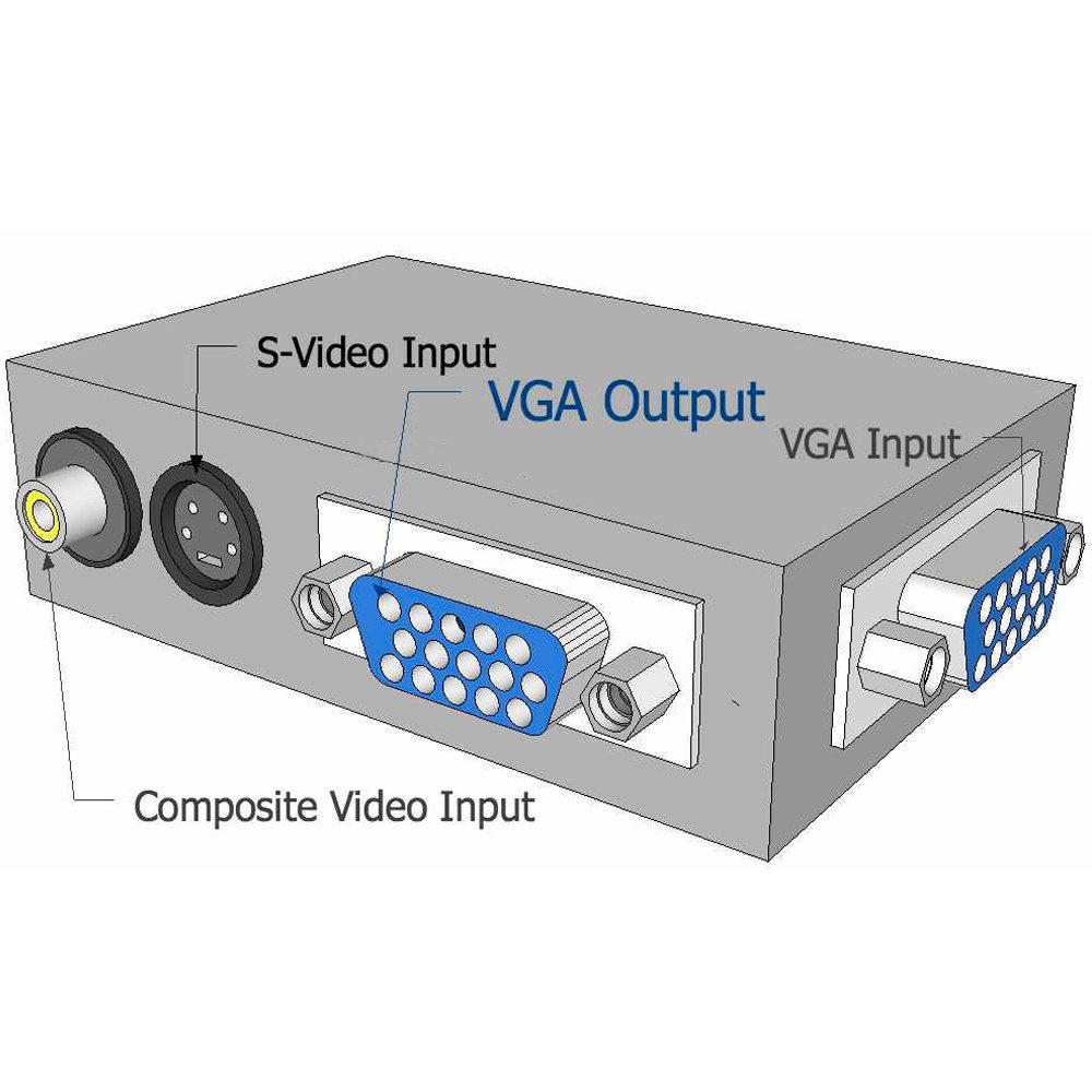 Convertisseur vidéo BNC vers VGA –VGA vers BNC-14