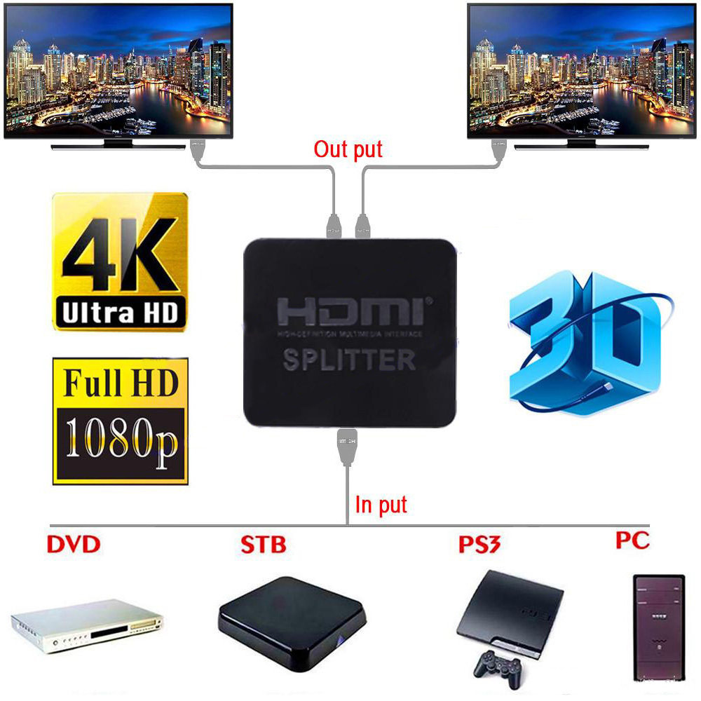 hdmi splitter 1x2 4k-12