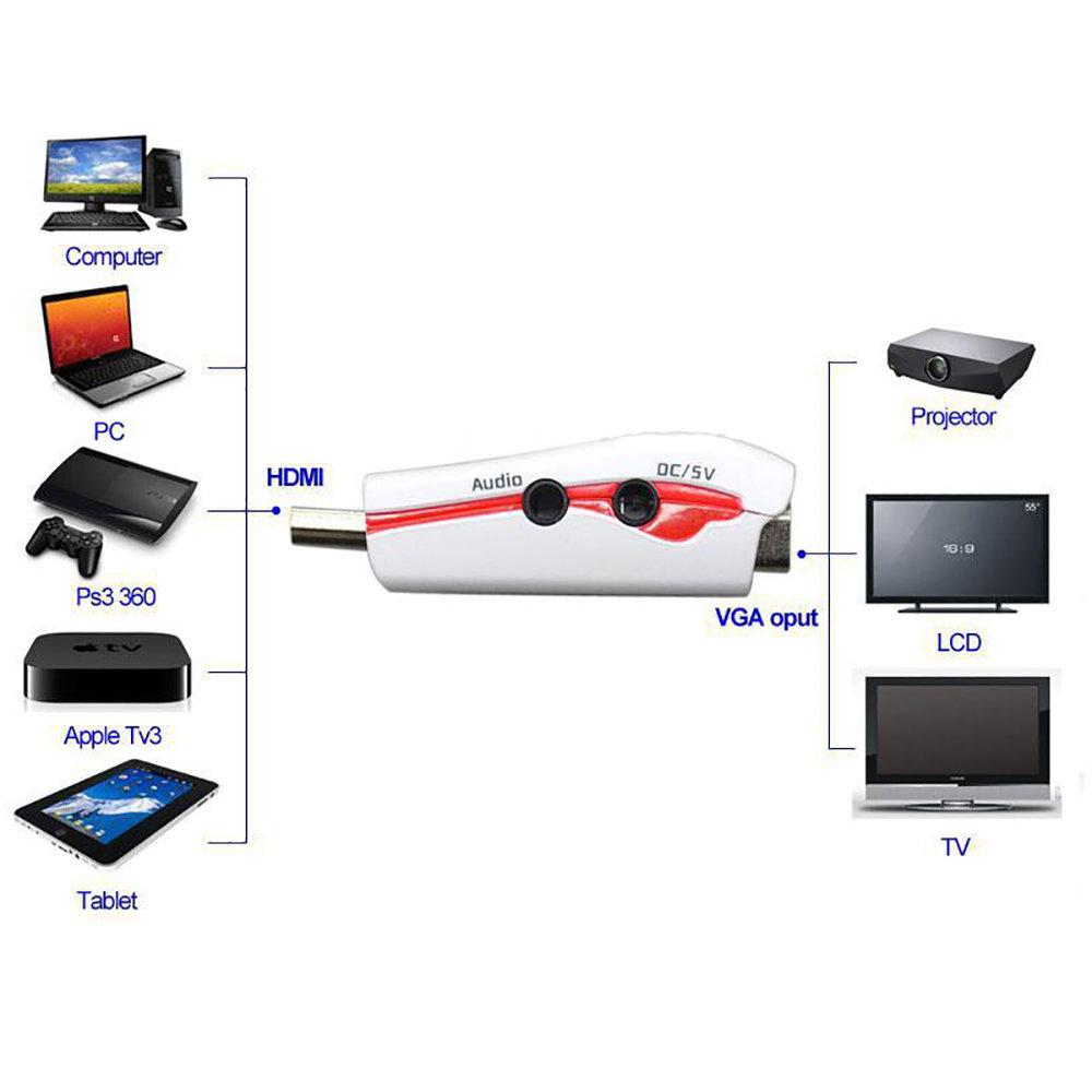 HDMI vers VGA Adaptateur-11