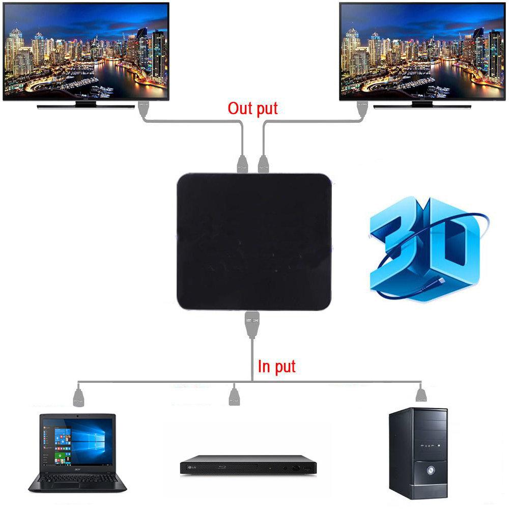HDMI Splitter 1x2 alimenté par USB-11