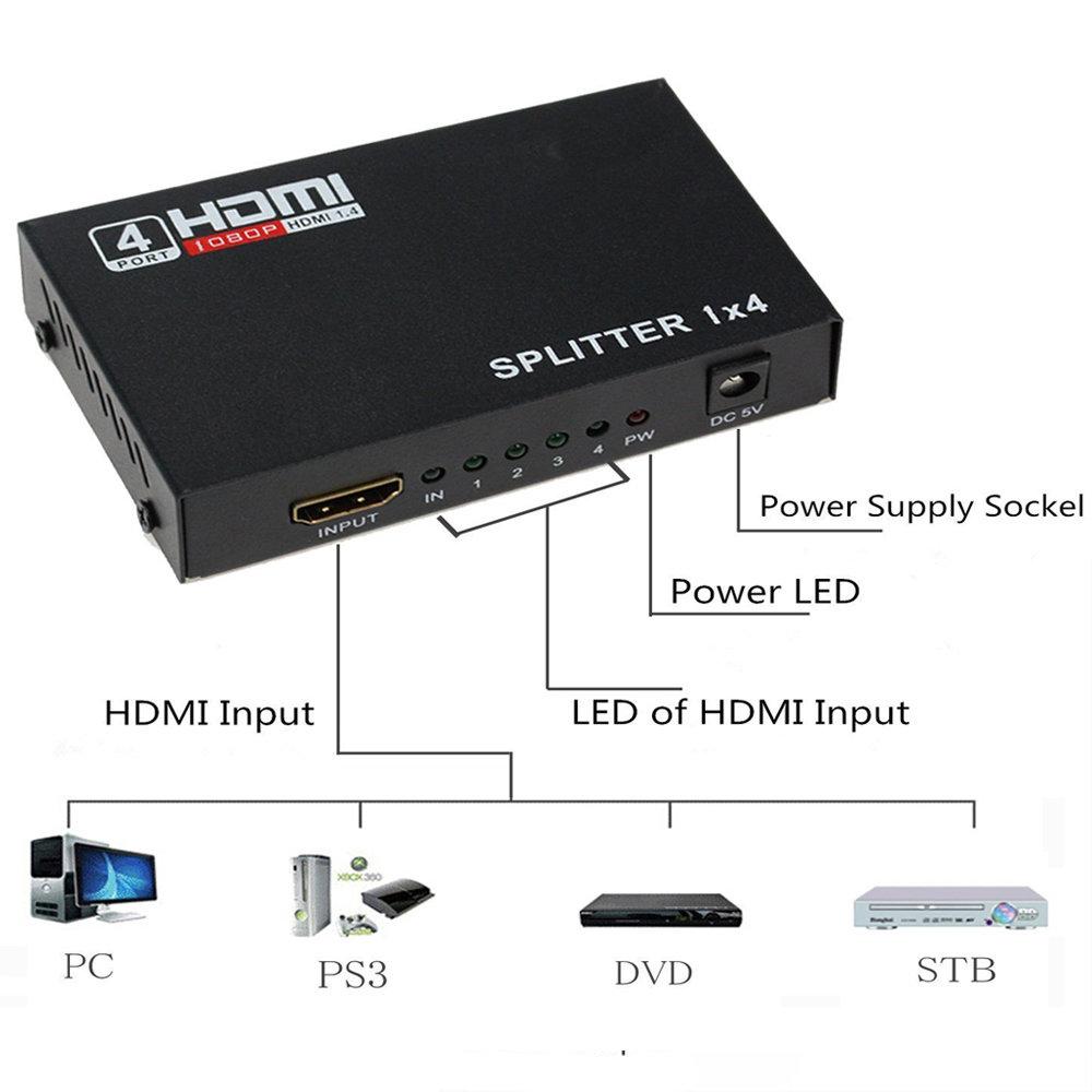 HDMI SPLITTER 1x4 1080P 3D Ver 1.4-14