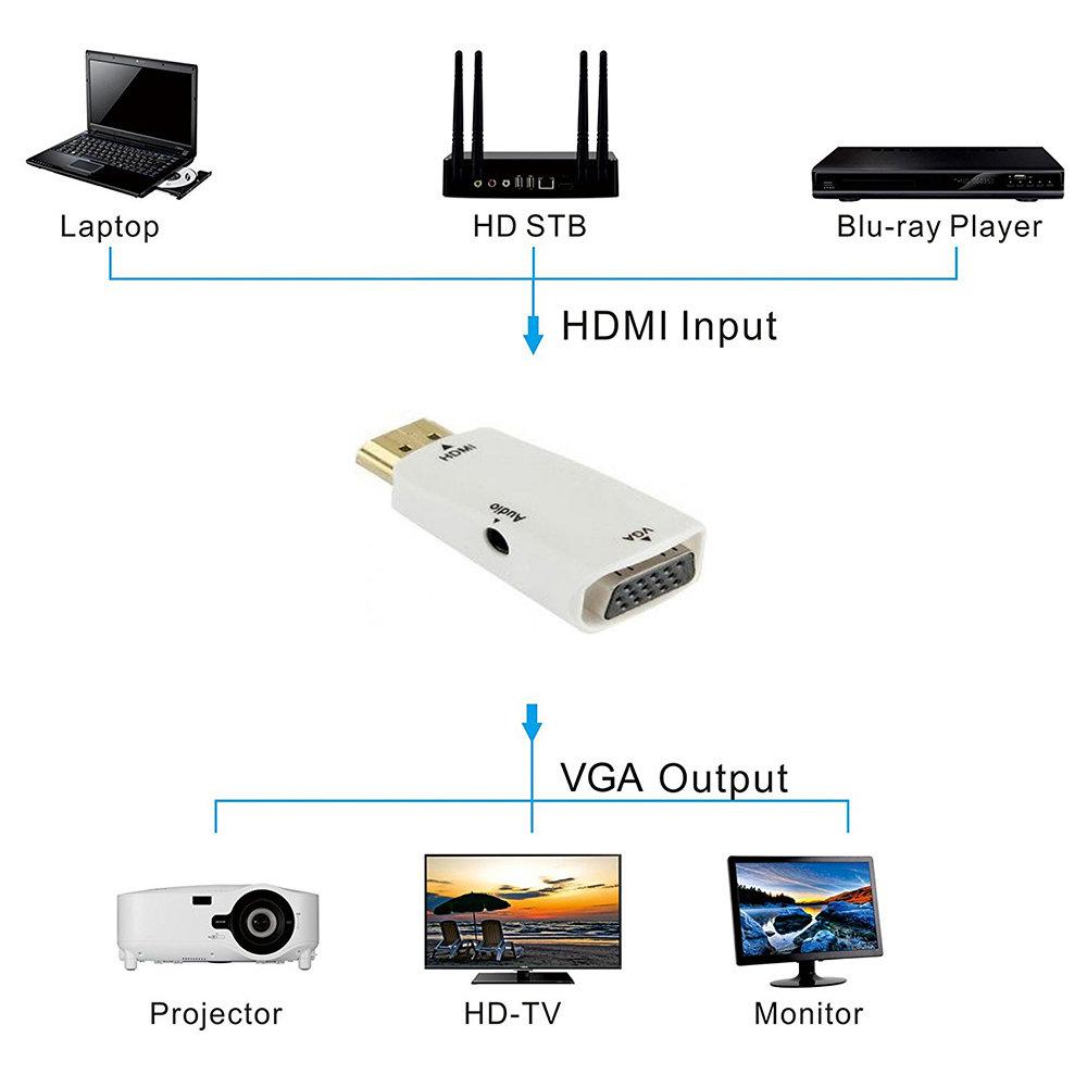 Adaptateur HDMI vers VGA plus sortie jack audio-Blanc-11