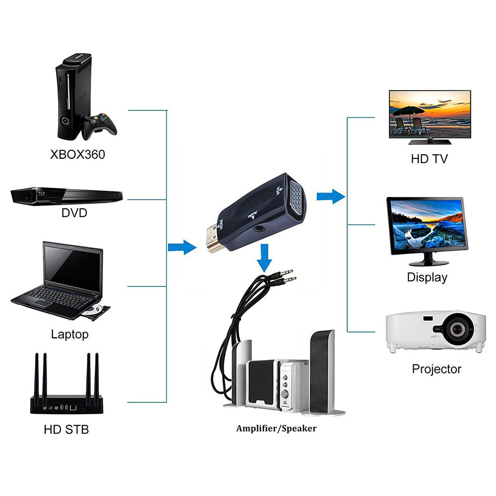 Adaptateur HDMI vers VGA plus sortie jack audio-noir-12