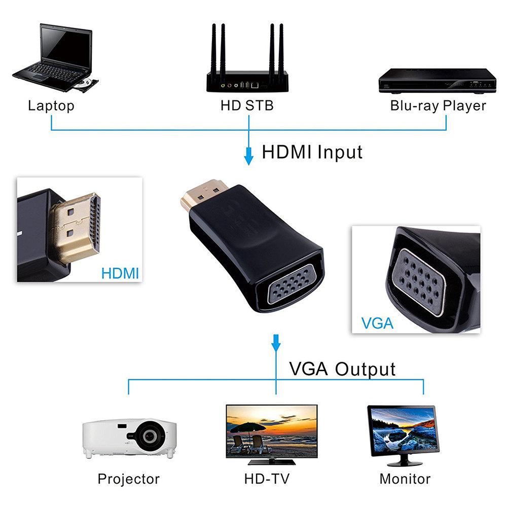 Adaptateur HDMI vers VGA plus sortie jack audio-noir-13