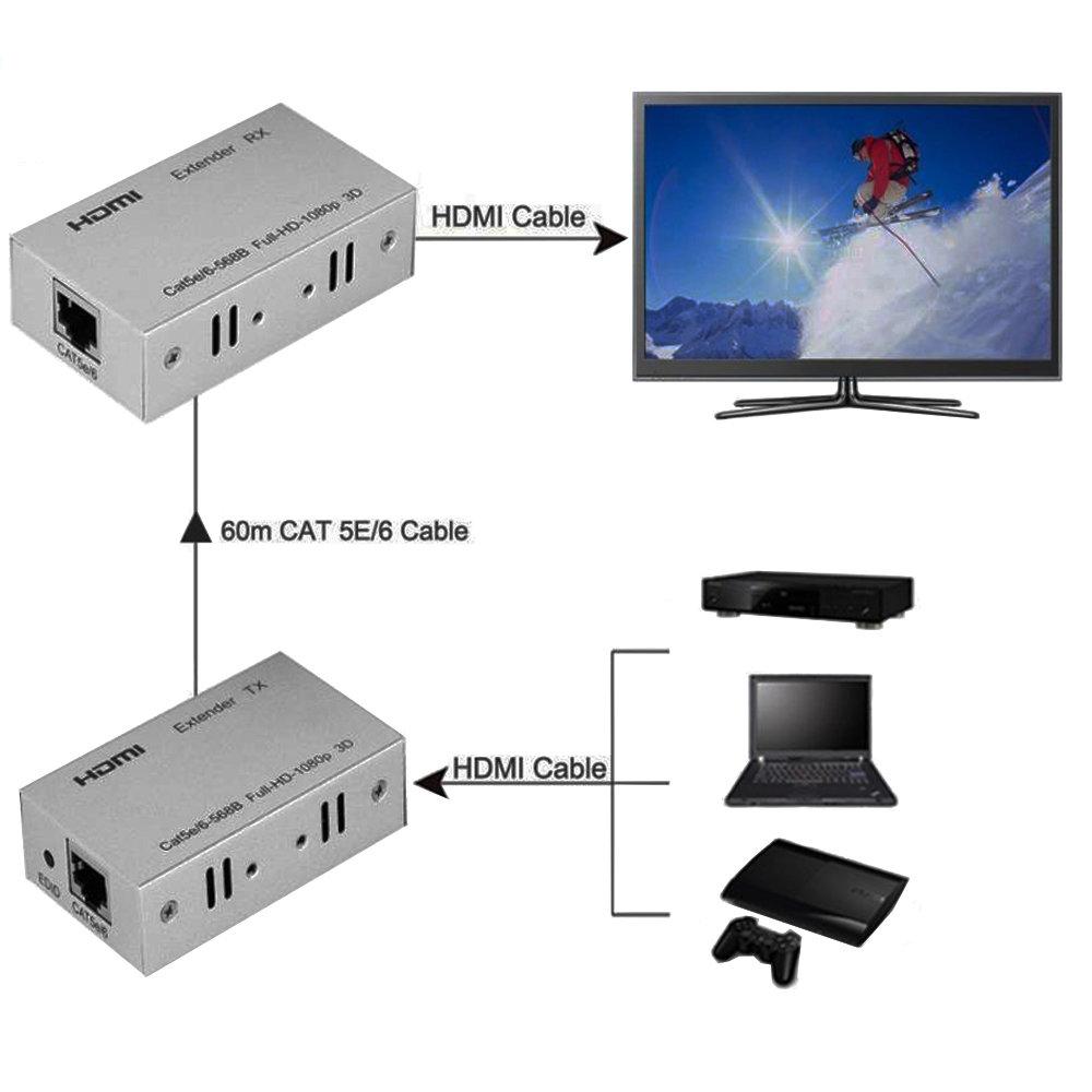 HDMI Extender TX et RX Cat 5E/6 60M-11