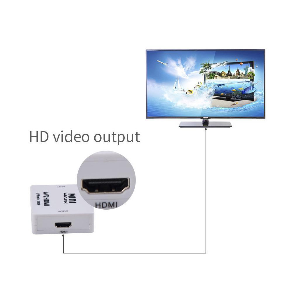 Mini convertisseur AV RCA vers HDMI-13