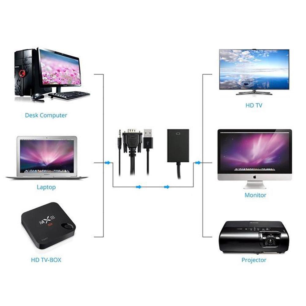 Adaptateur VGA plus audio vers HDMI-13