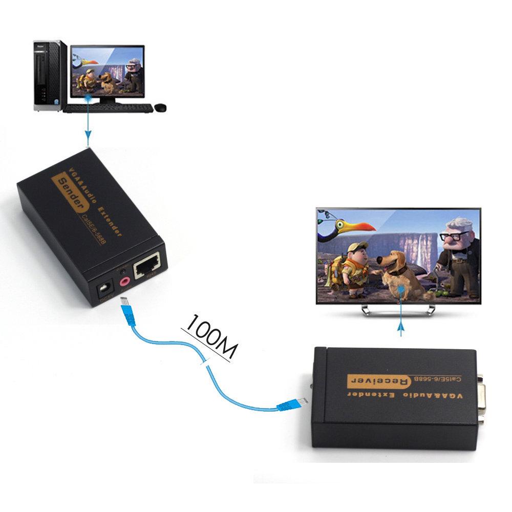 Extenseur VGA et audio Extender 100M-11