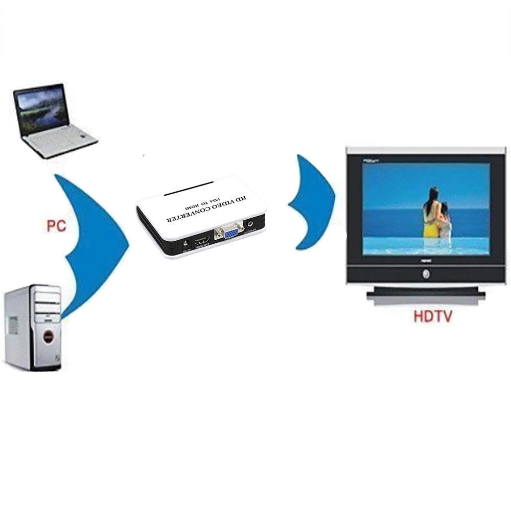 Convertisseur vidéo VGA vers HDMI-11
