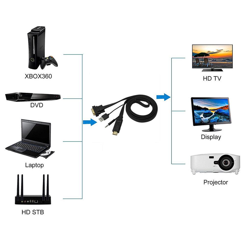 câble convertisseur HDMI vers VGA avec audio 2m-11