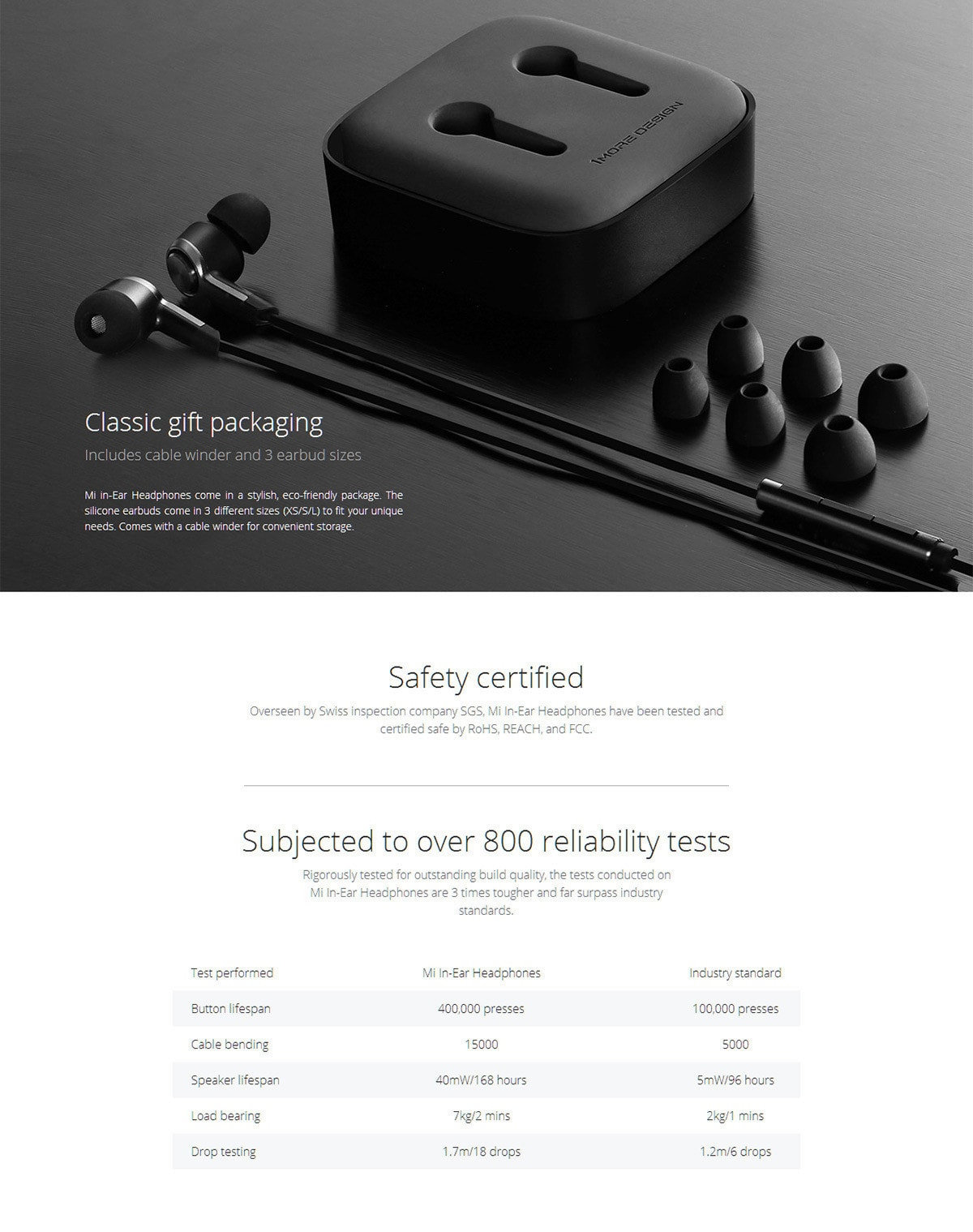 accessoires smartphones - Oreillettes XIAOMI Piston 3 Redot Design - 17