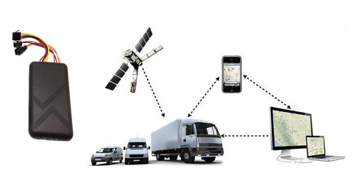 Le geolocalisateur GPS Tracker StarGPS-206 s'adapte à toutes sortes de véhicules