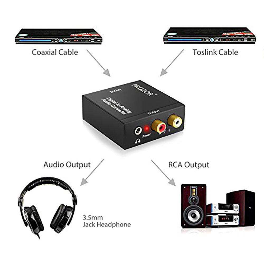Convertisseur audio numérique optique vers analogique RCA - 11