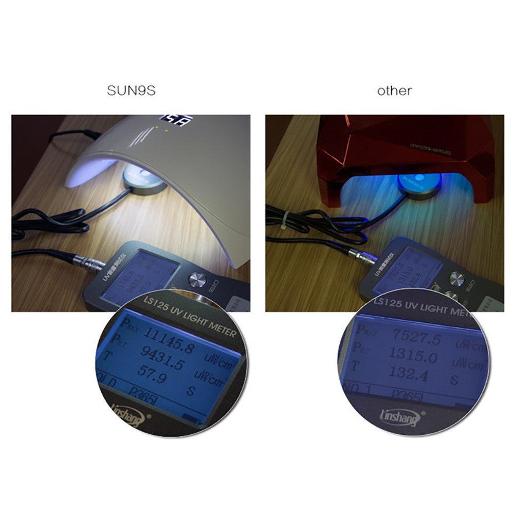 Sèche Ongles SUN9S pour Gel à Ongles avec Lampe UV 110