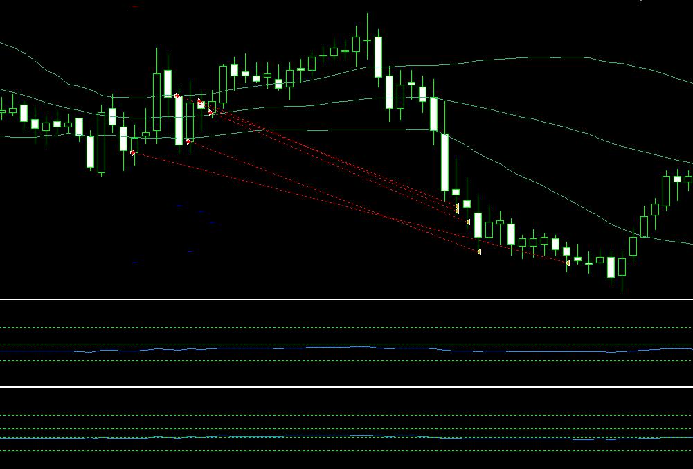 Bollinger bands and RSI scalping  MT4 expert advisor by TheForexKings  (Revised)