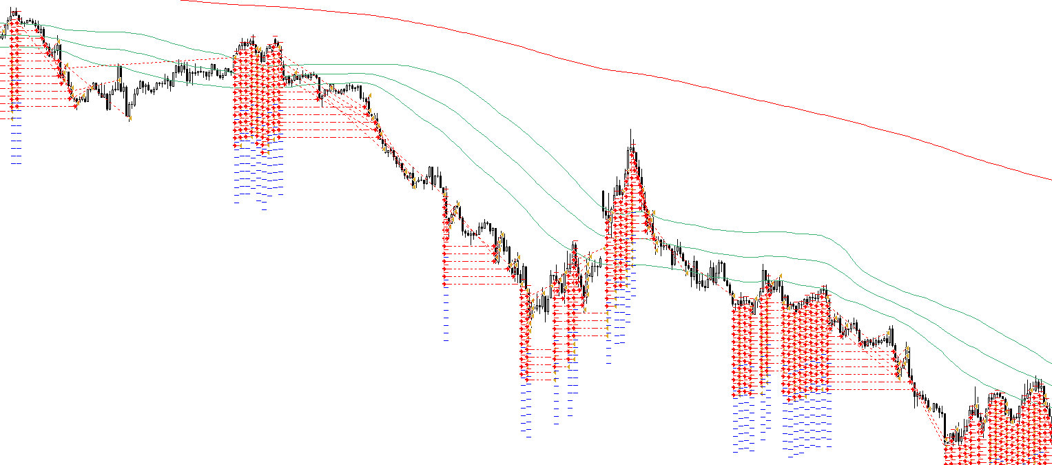 Green pacer grid  EMA and Bollinger bands MT4 Expert advisor ™ TheForexKings