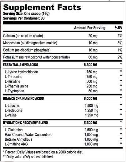 The Grind Nutrition Facts