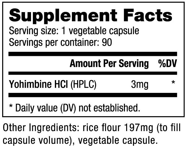 Nutrabio Yohimbine HCL Facts