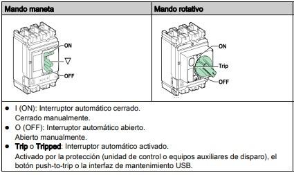 schneider compact nsx guia de uso