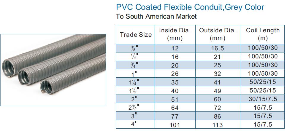 tuberia flexible conduit peru