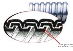 tuberia conduit flexible sin forro