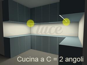 Lineare Led Sottopensile su misura - Luce al piano della tua cucina