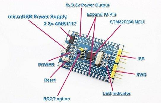 STM32F030F4P6_pini_jpg