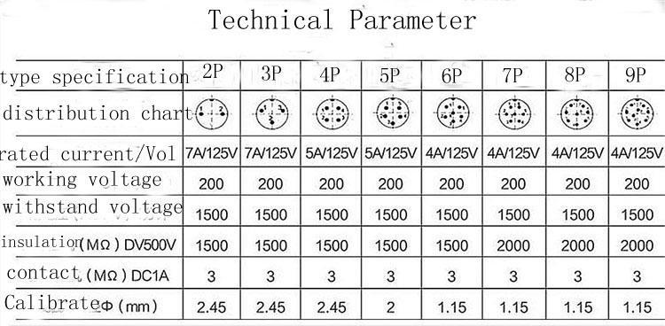 conector_gx16_specs_jpg