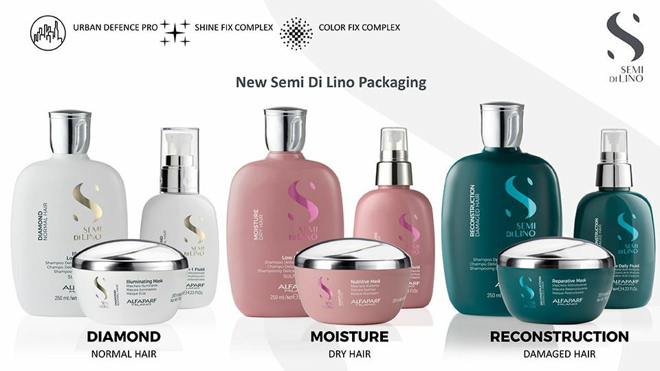 Image result for product