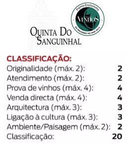 Quinta Sanguinhal premio excelencia revista de Vinhos